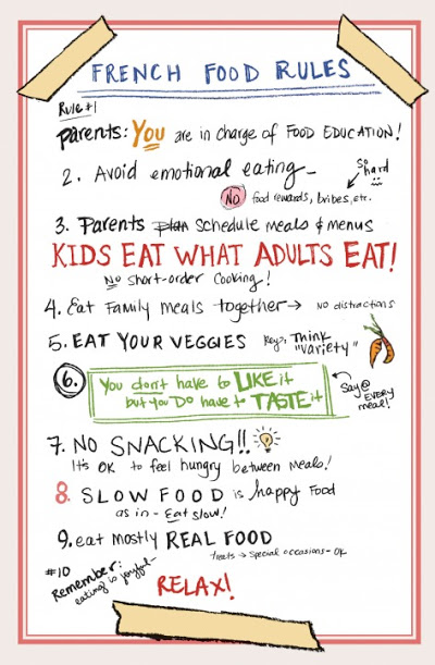 french-food-rules-kids