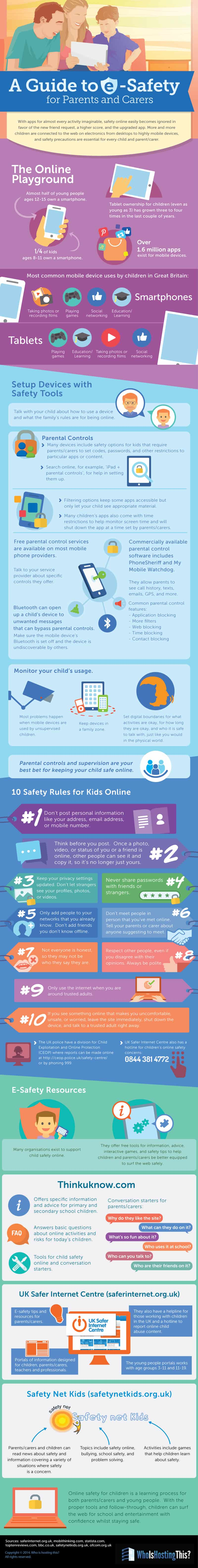 esafety-guide