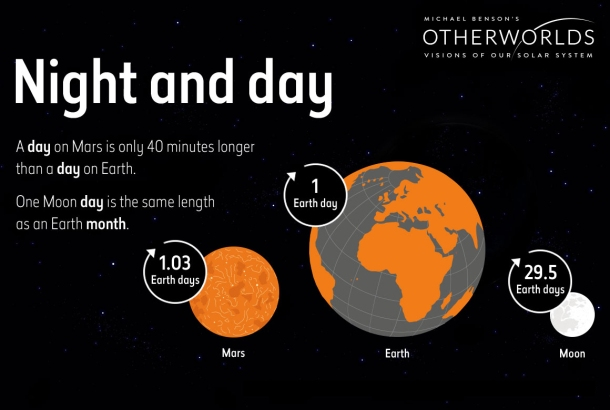 otherworlds-infographic-mars-moon-discover-lead-image-v3.jpg