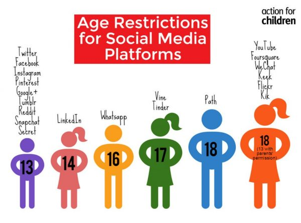 age-restrictions-action-for-children-600x444