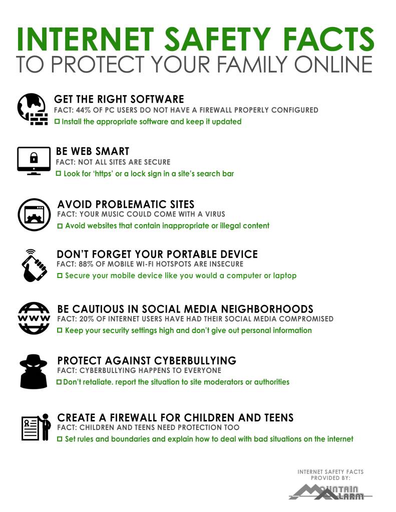 Internet-Safety-Facts_infographic
